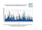 Suivis : un mois d'avril sec