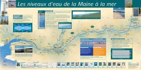 Les niveaux d'eau de la Maine à la mer